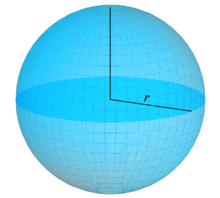 3D Spherical Feedback